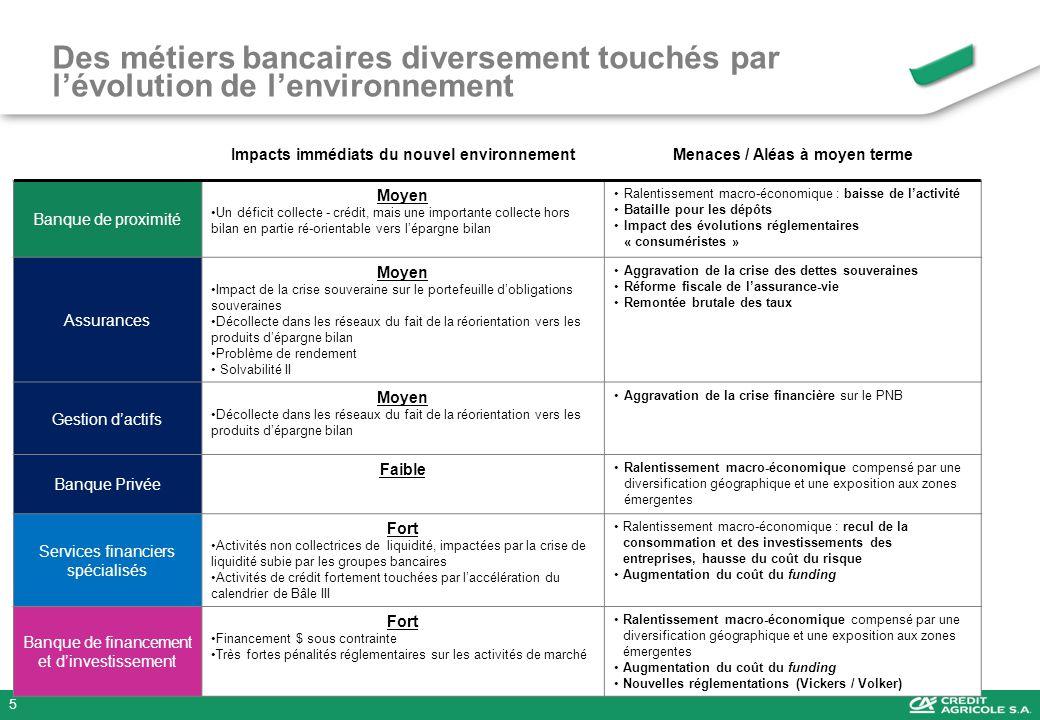 Des métiers bancaires diversement touchés par l'évolution de l'environnement