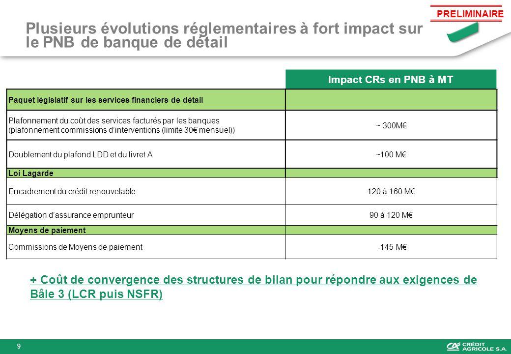 PRELIMINAIRE Plusieurs évolutions réglementaires à fort impact sur le PNB de banque de détail. Impact CRs en PNB à MT.