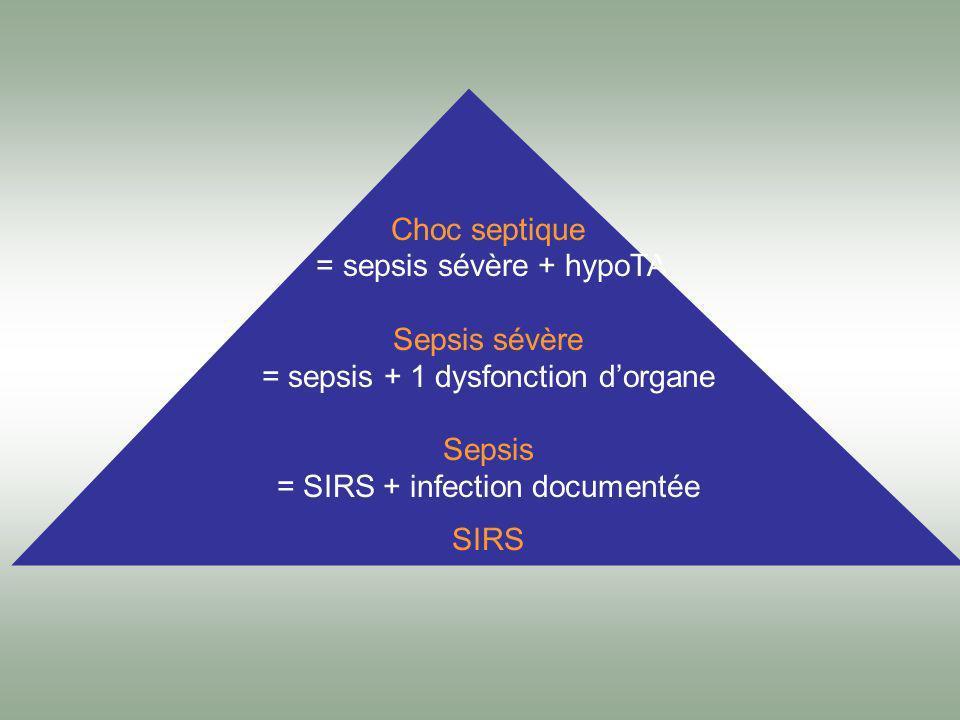 = sepsis sévère + hypoTA Sepsis sévère