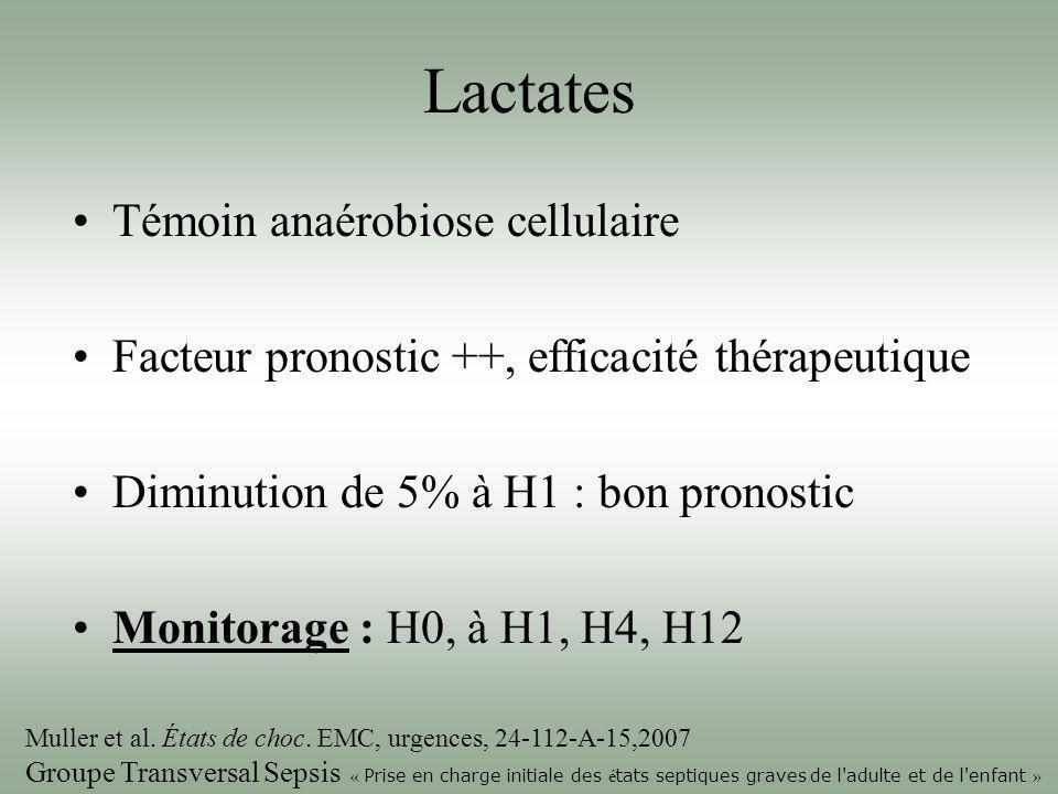 Lactates Témoin anaérobiose cellulaire