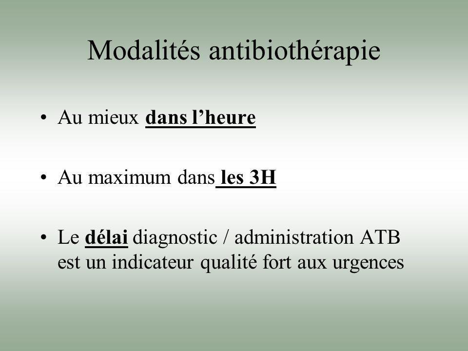 Modalités antibiothérapie