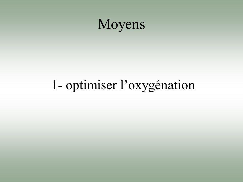 Moyens 1- optimiser l'oxygénation Oxygène à fort débit