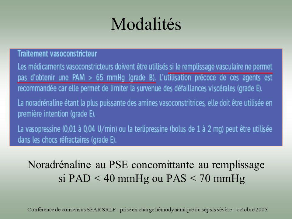 Modalités Noradrénaline au PSE concomittante au remplissage si PAD < 40 mmHg ou PAS < 70 mmHg.
