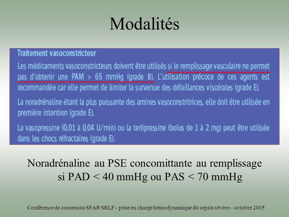 ModalitésNoradrénaline au PSE concomittante au remplissage si PAD < 40 mmHg ou PAS < 70 mmHg.