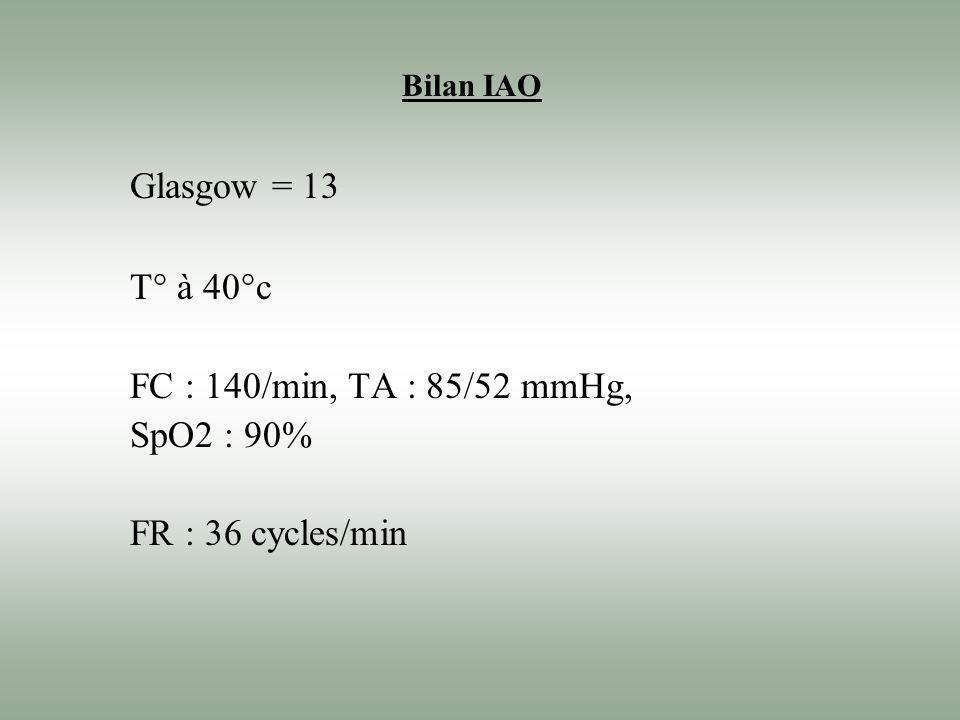Glasgow = 13 T° à 40°c FC : 140/min, TA : 85/52 mmHg, SpO2 : 90%