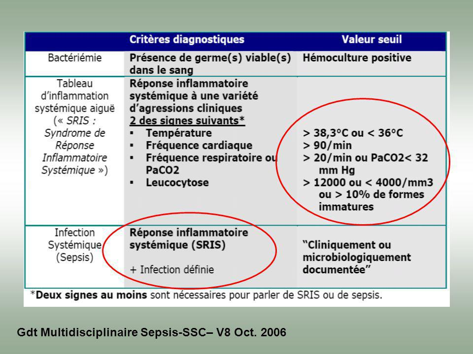 Gdt Multidisciplinaire Sepsis-SSC– V8 Oct. 2006