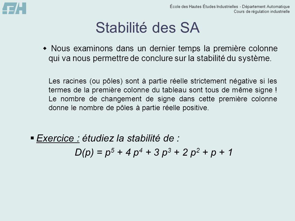 Stabilité des SA Exercice : étudiez la stabilité de :