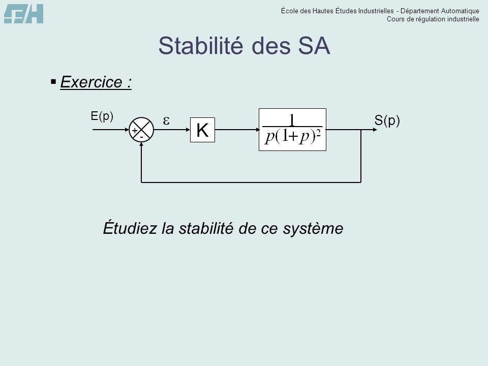 Stabilité des SA K Exercice : e Étudiez la stabilité de ce système