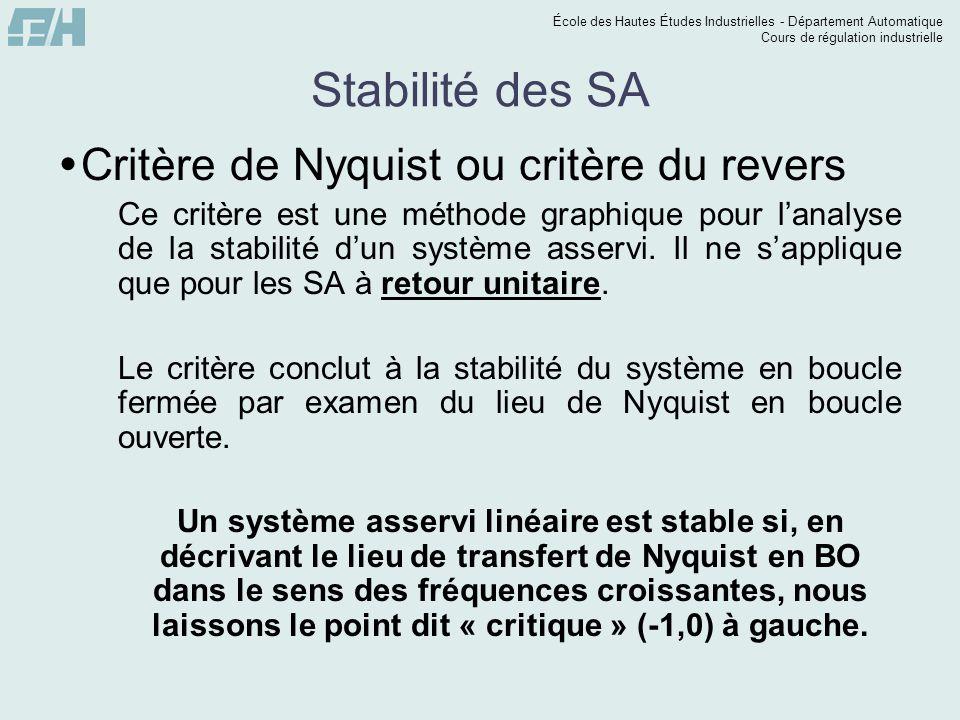 Stabilité des SA Critère de Nyquist ou critère du revers