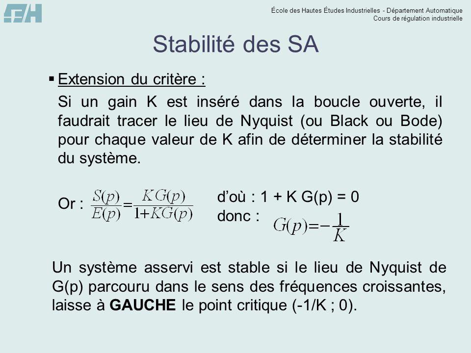Stabilité des SA Extension du critère :