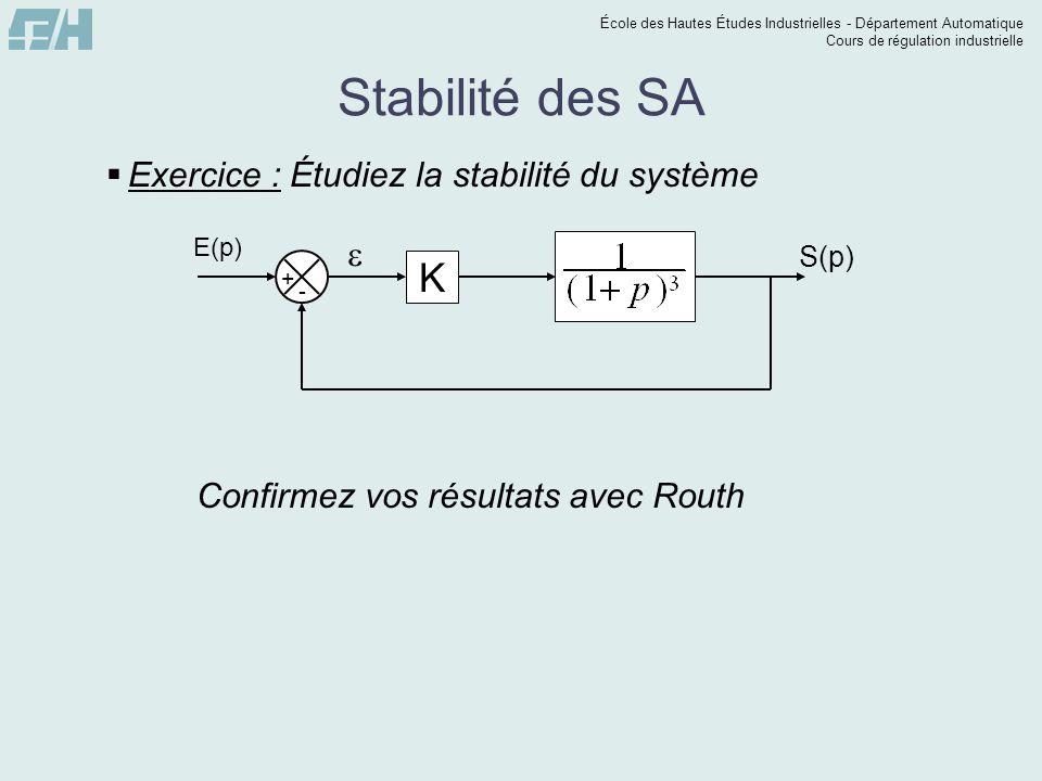 Stabilité des SA K Exercice : Étudiez la stabilité du système e