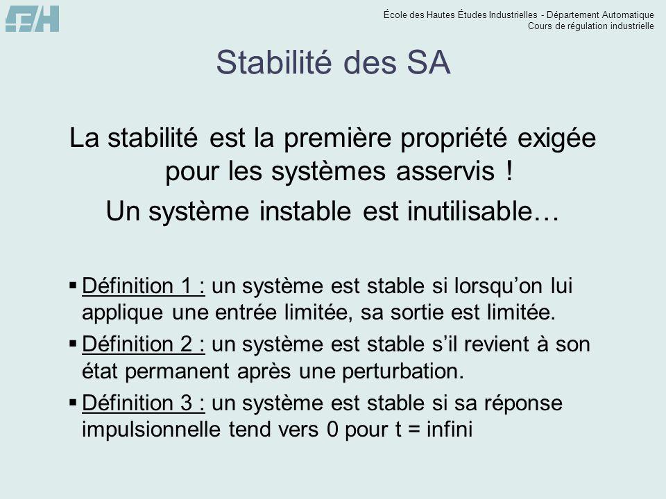Un système instable est inutilisable…