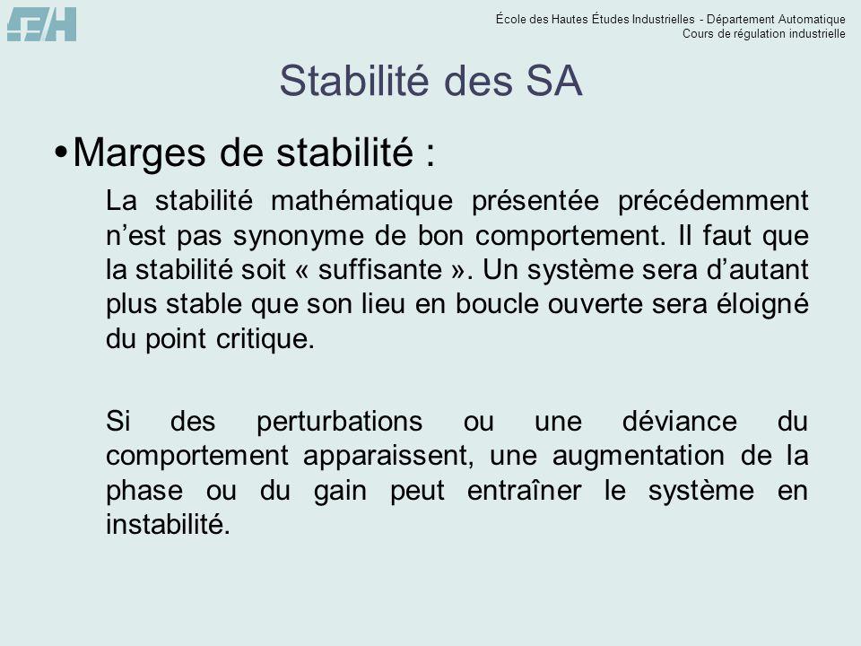 Stabilité des SA Marges de stabilité :
