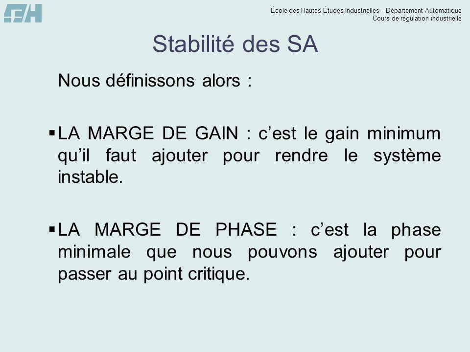 Stabilité des SA Nous définissons alors :