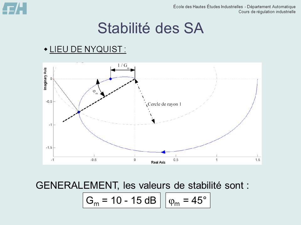 Stabilité des SA GENERALEMENT, les valeurs de stabilité sont :
