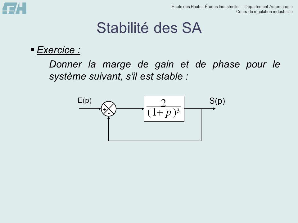 Stabilité des SA Exercice :
