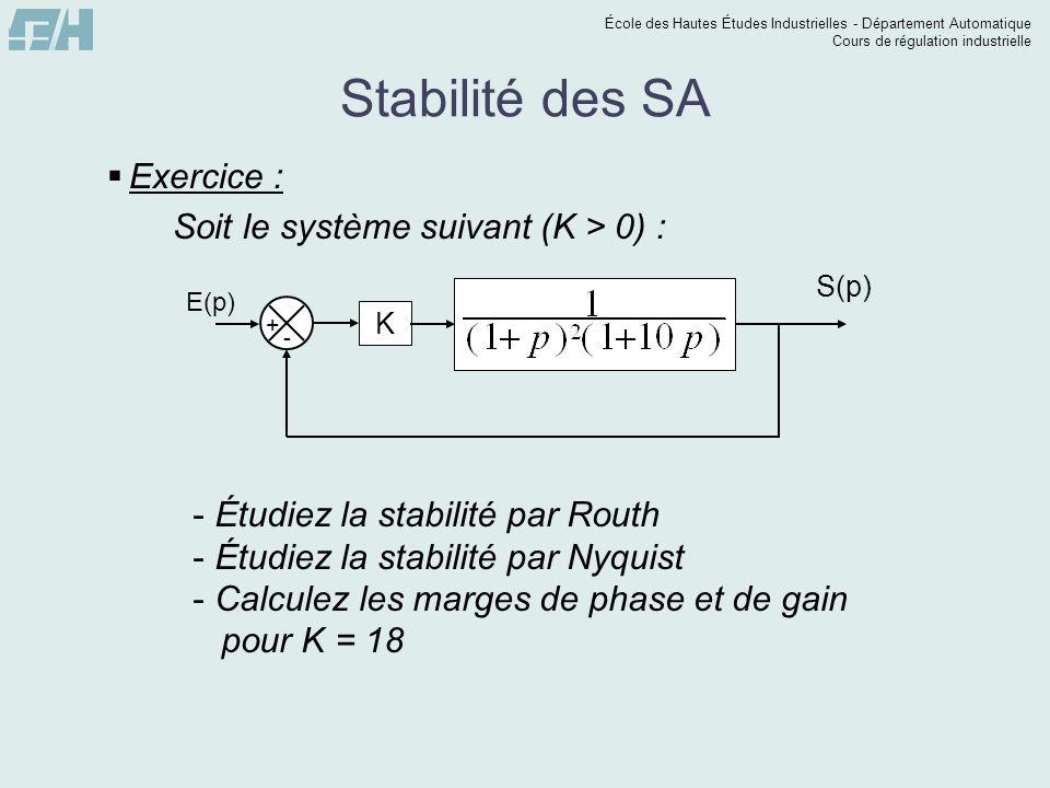 Stabilité des SA Exercice : Soit le système suivant (K > 0) :