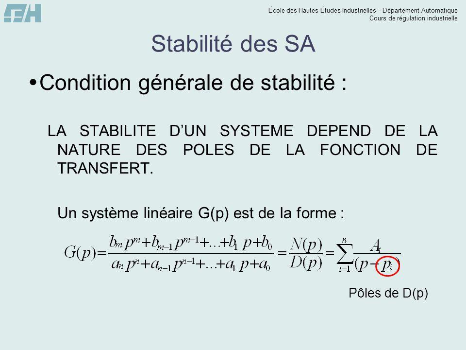 Stabilité des SA Condition générale de stabilité :