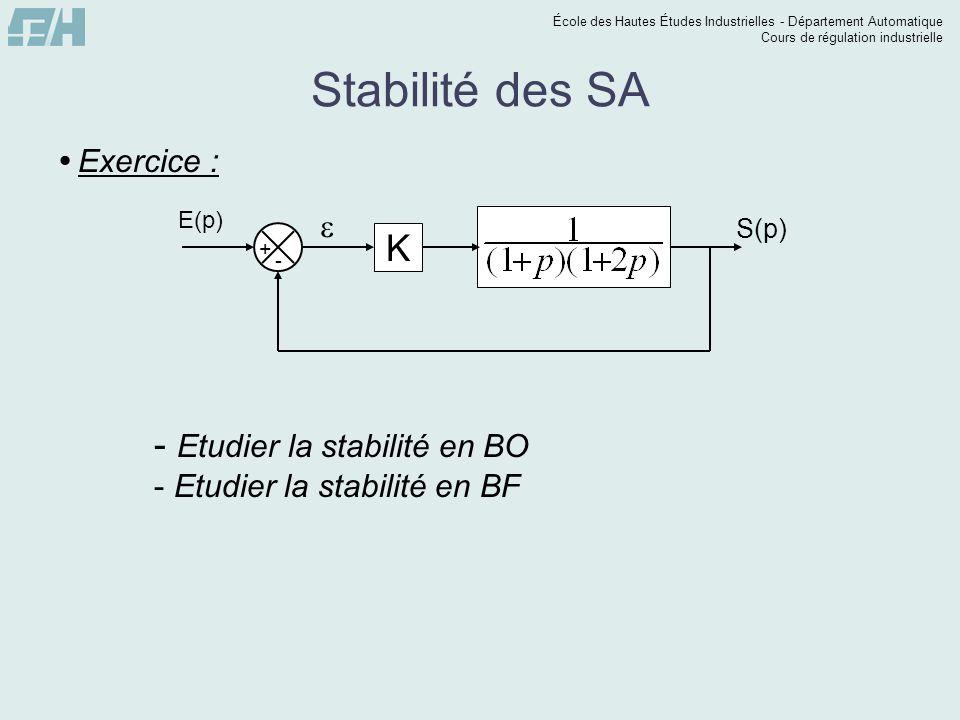 Stabilité des SA K Etudier la stabilité en BO Exercice : e