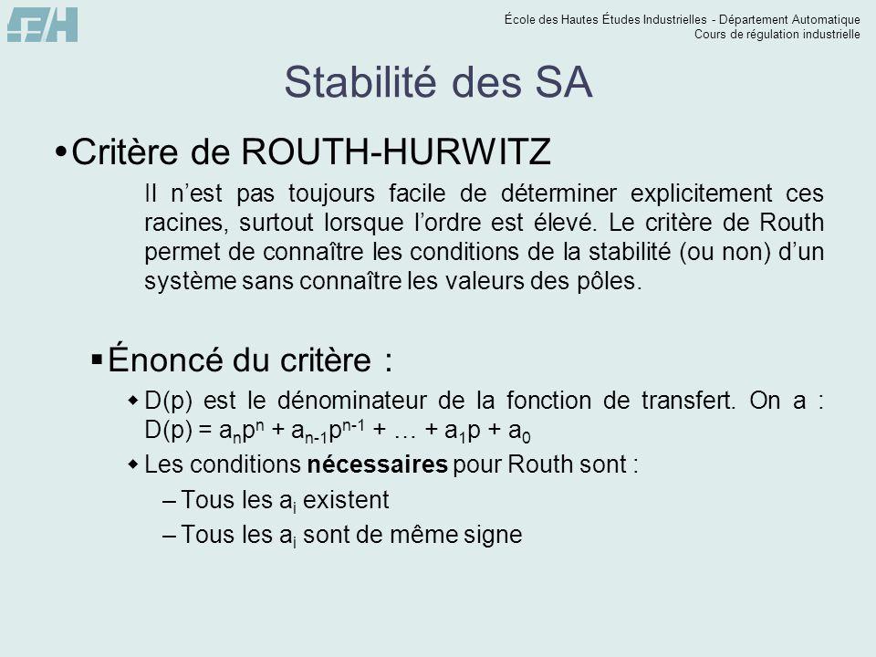 Stabilité des SA Critère de ROUTH-HURWITZ Énoncé du critère :