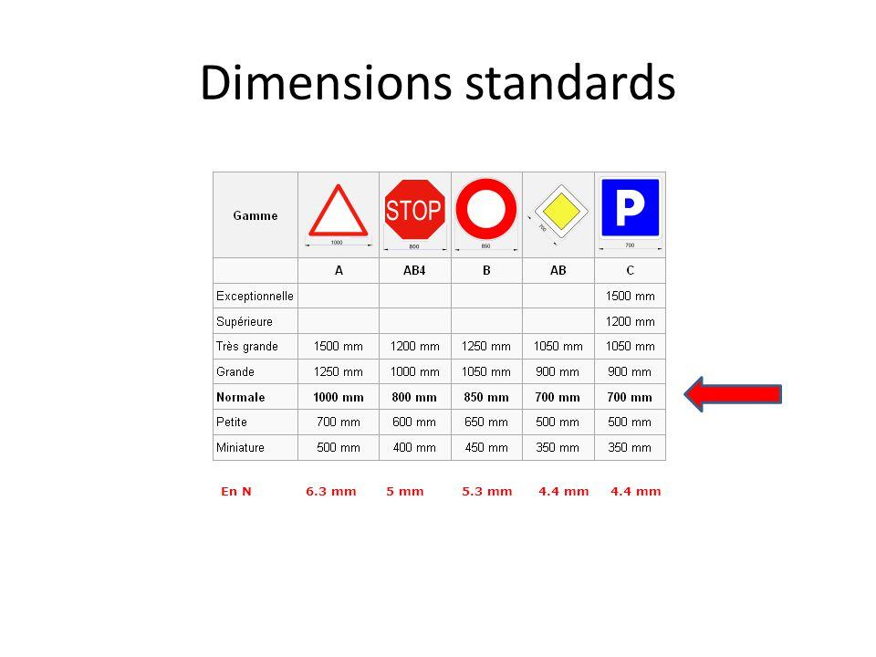 Dimensions standards En N 6.3 mm 5 mm 5.3 mm 4.4 mm 4.4 mm