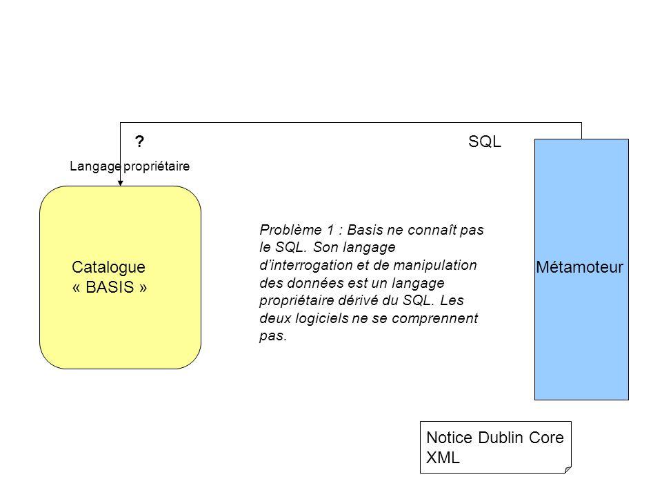 SQL Catalogue « BASIS » Métamoteur Notice Dublin Core XML