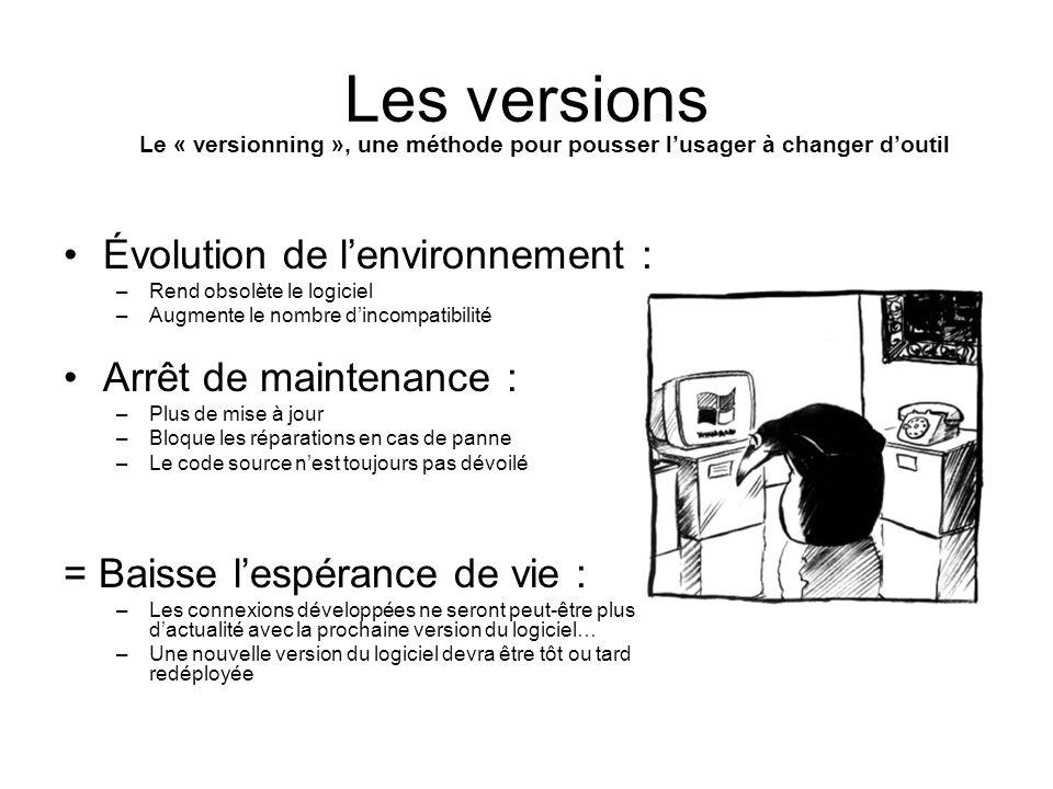 Les versions Évolution de l'environnement : Arrêt de maintenance :