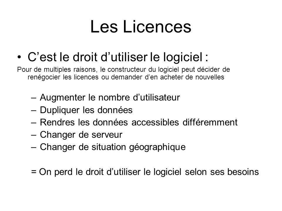 Les Licences C'est le droit d'utiliser le logiciel :