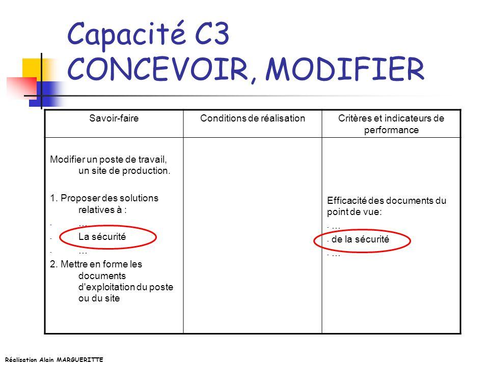 Capacité C3 CONCEVOIR, MODIFIER