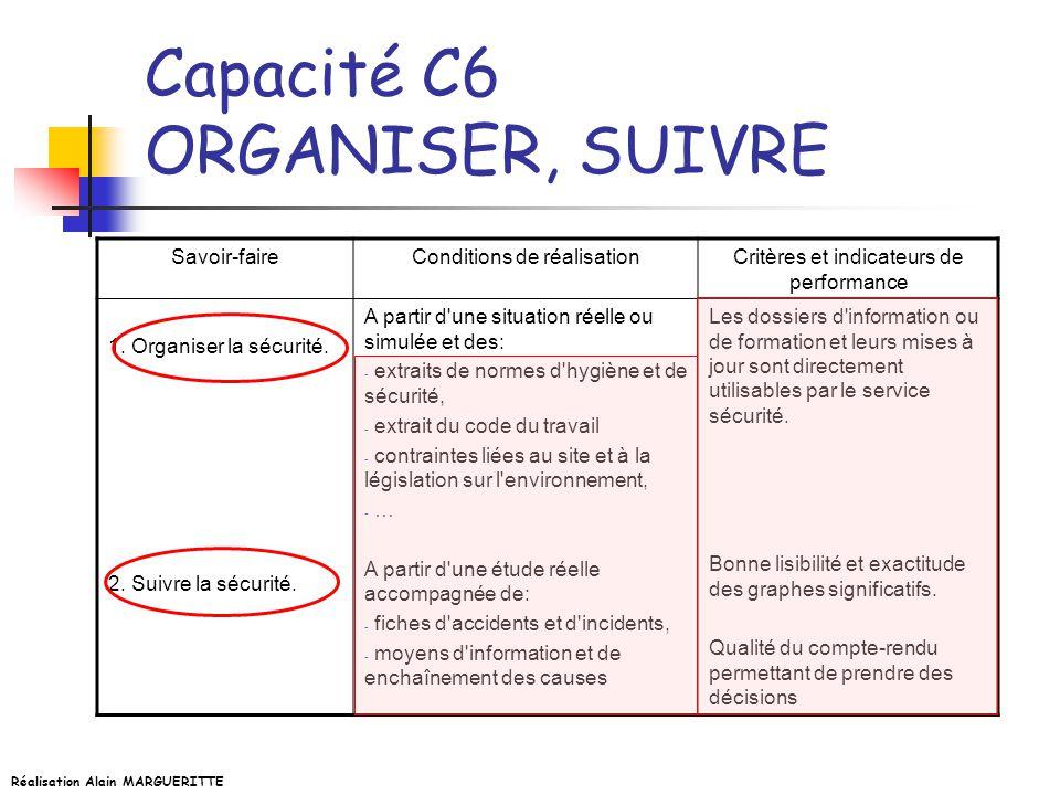 Capacité C6 ORGANISER, SUIVRE