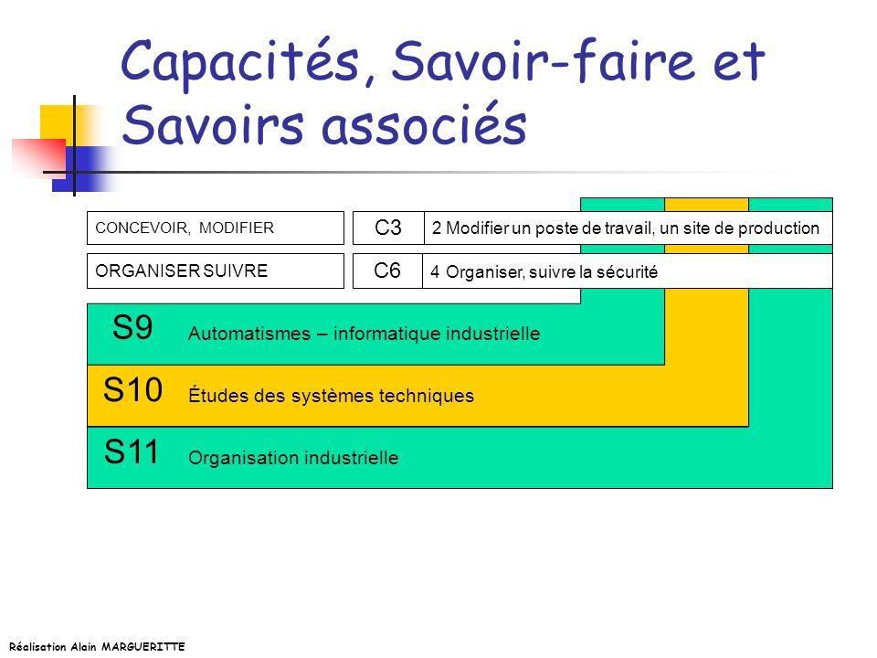 Capacités, Savoir-faire et Savoirs associés
