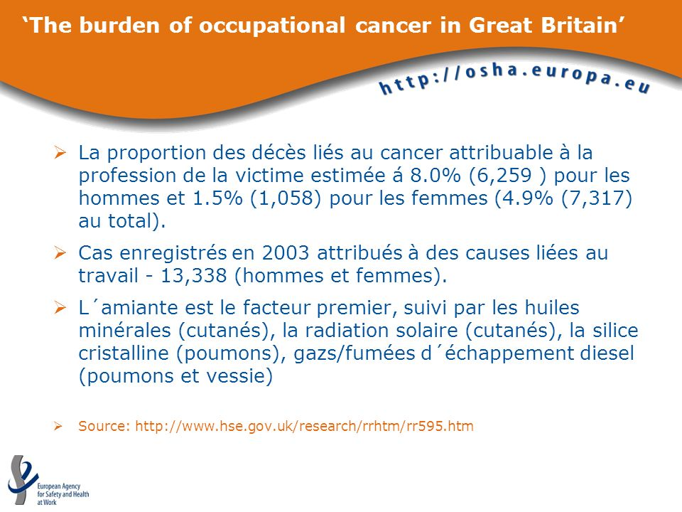 'The burden of occupational cancer in Great Britain'