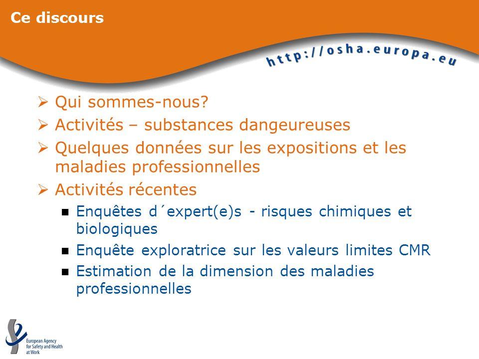 Activités – substances dangeureuses