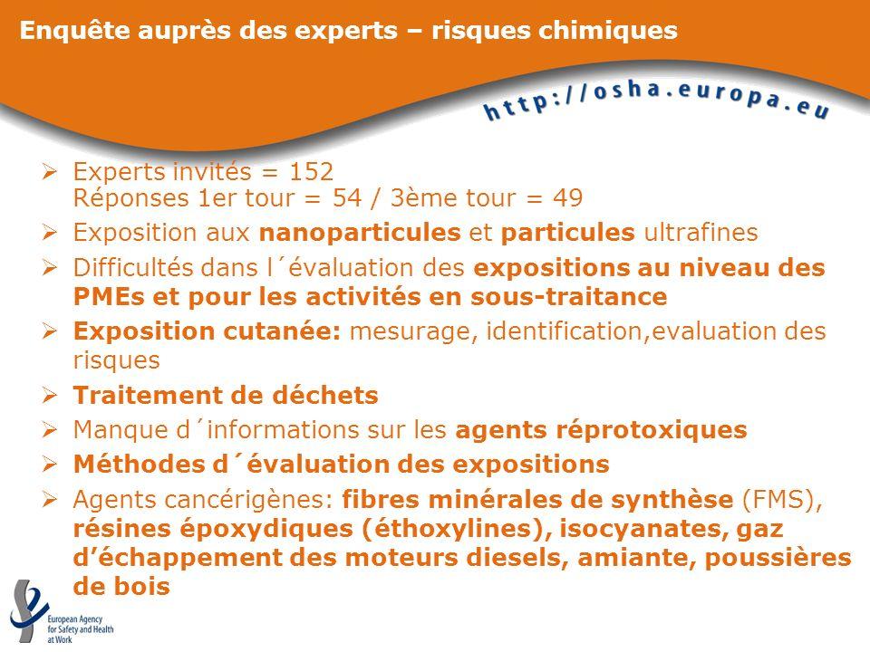 Enquête auprès des experts – risques chimiques