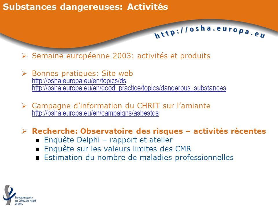 Substances dangereuses: Activités