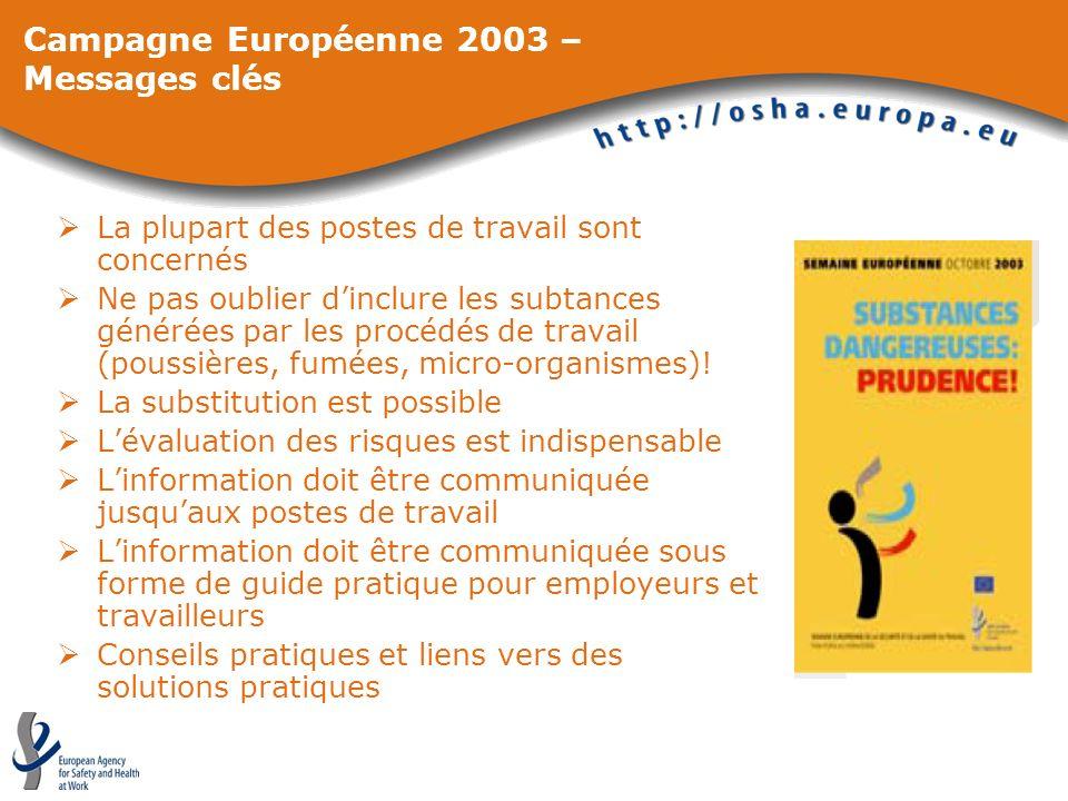 Campagne Européenne 2003 – Messages clés