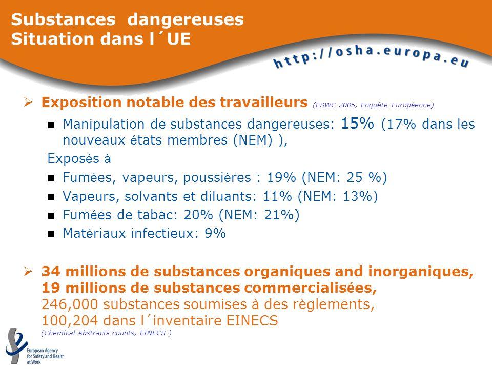 Substances dangereuses Situation dans l´UE
