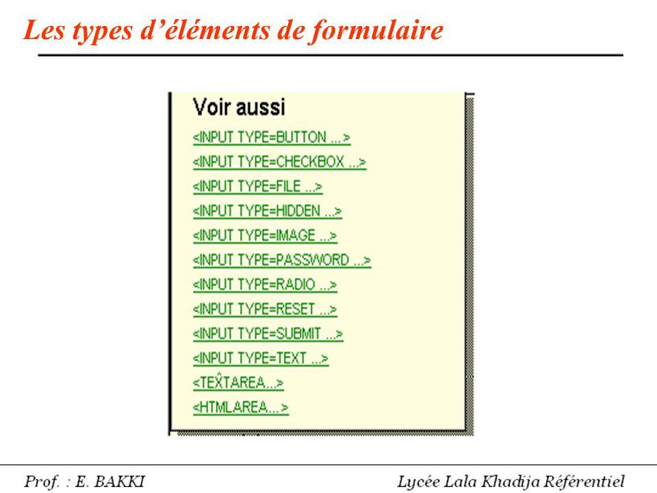 Les types d'éléments de formulaire