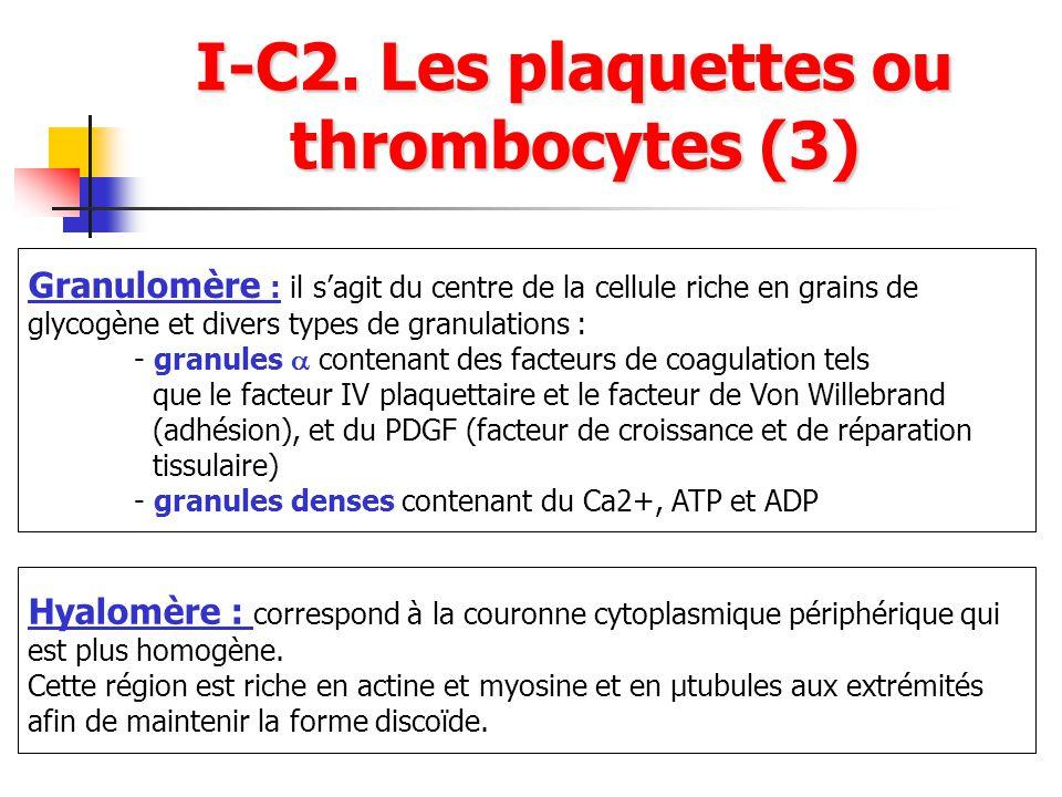 I-C2. Les plaquettes ou thrombocytes (3)