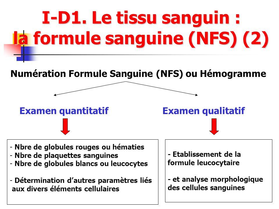 I-D1. Le tissu sanguin : la formule sanguine (NFS) (2)