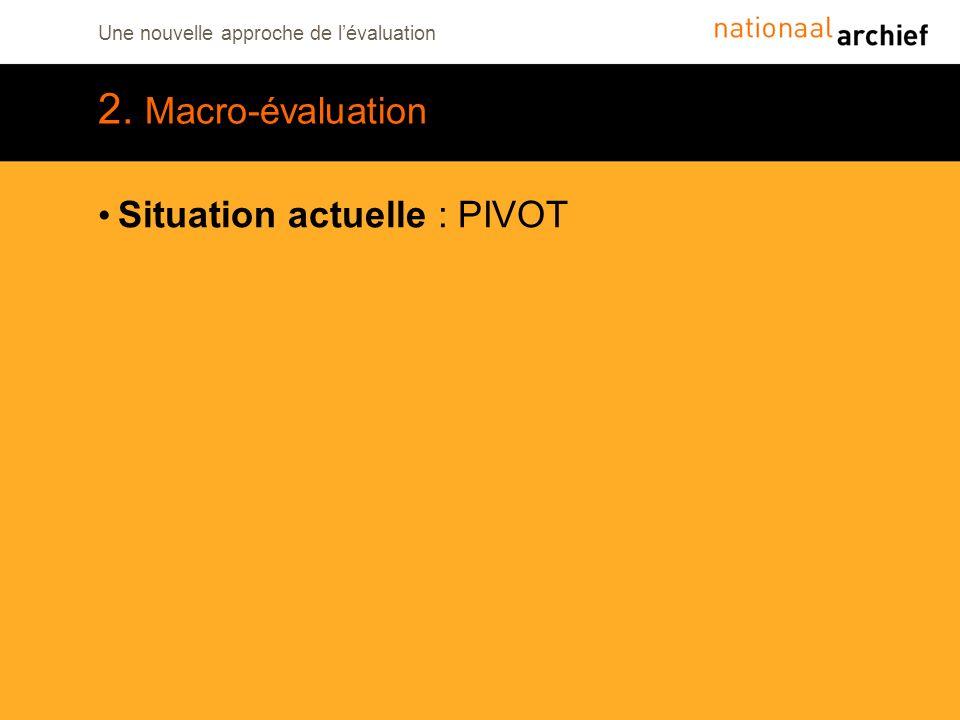 2. Macro-évaluation Situation actuelle : PIVOT