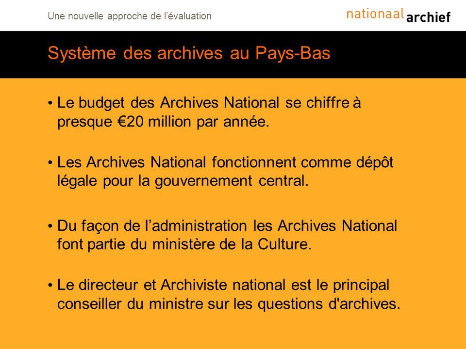Système des archives au Pays-Bas