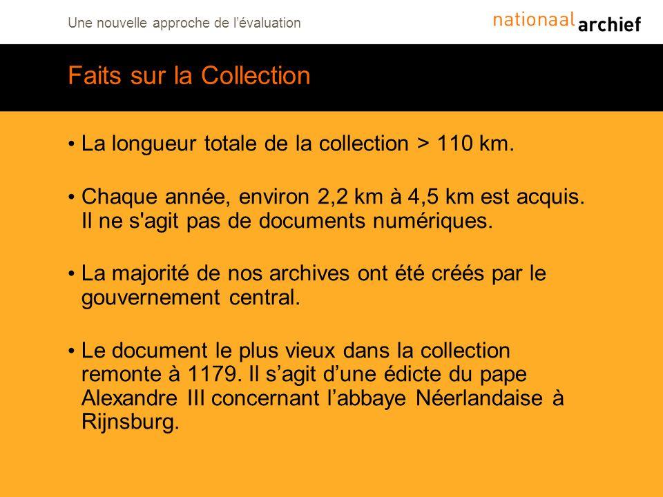 Faits sur la Collection