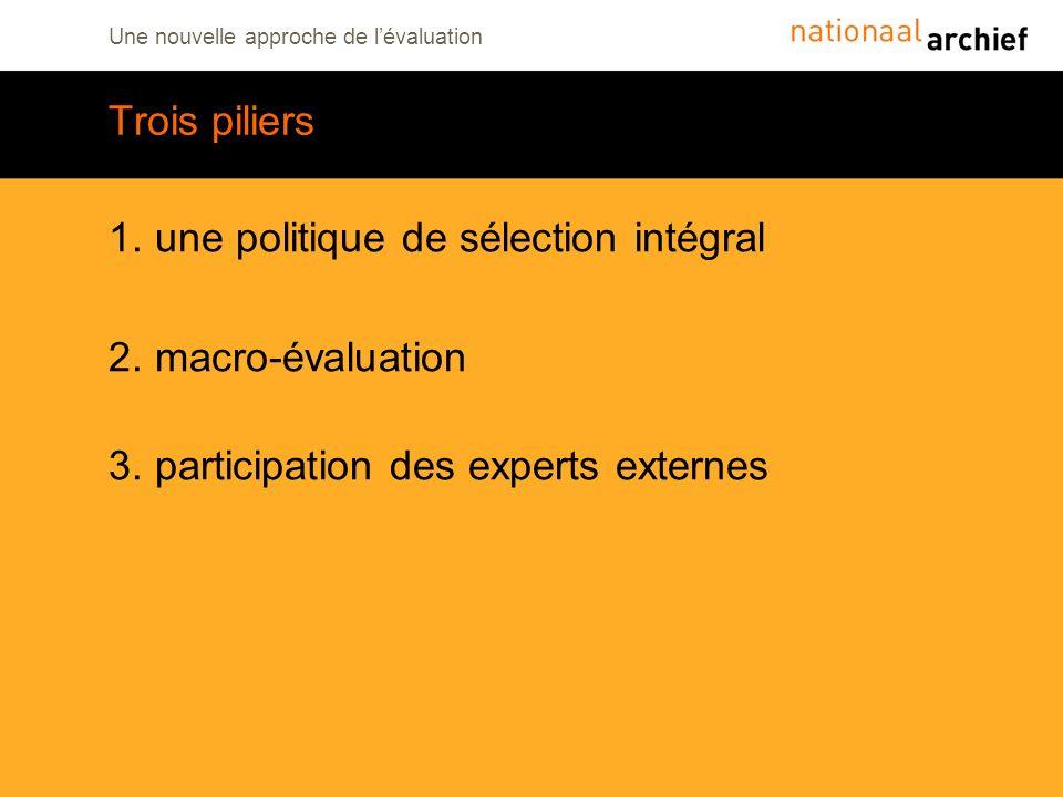 une politique de sélection intégral macro-évaluation