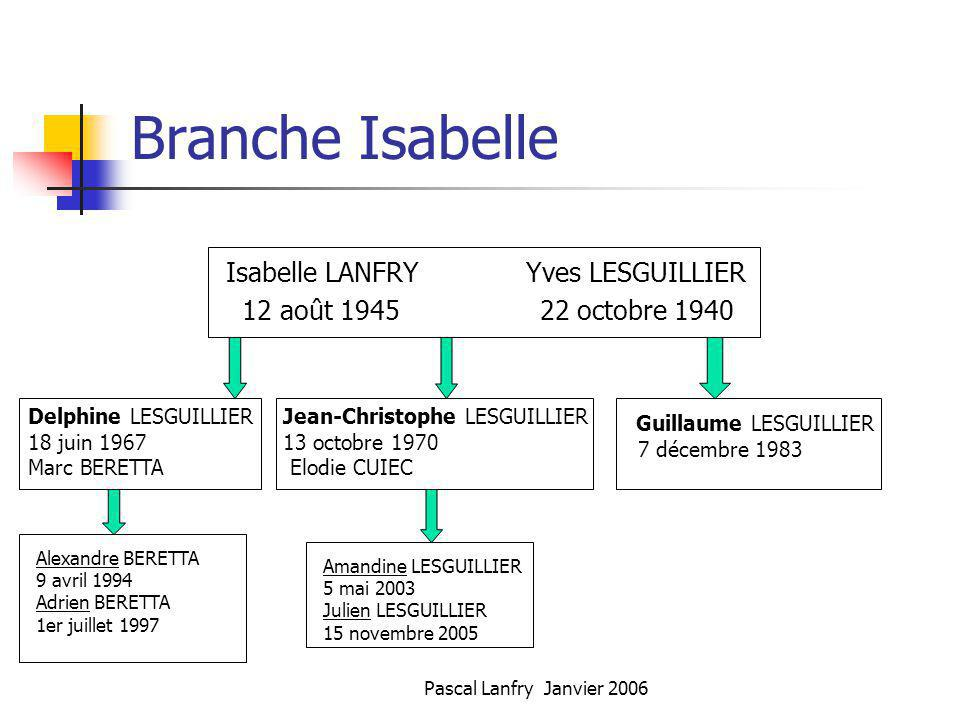 Branche Isabelle Isabelle LANFRY Yves LESGUILLIER