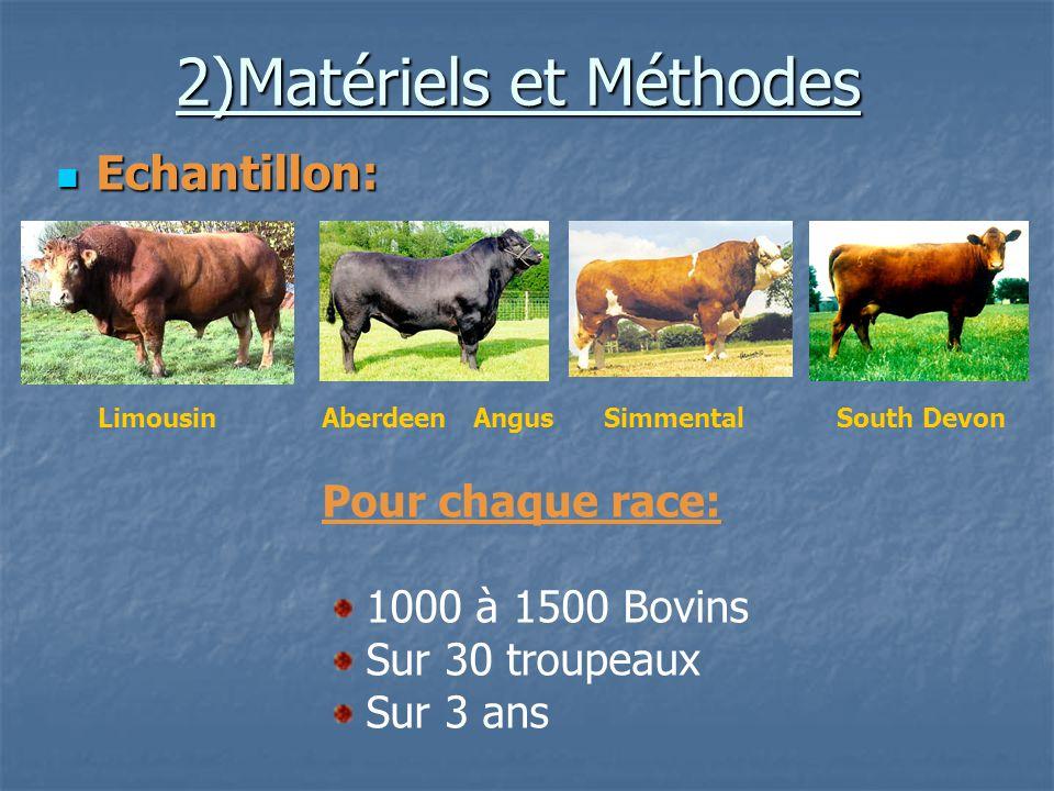 2)Matériels et Méthodes