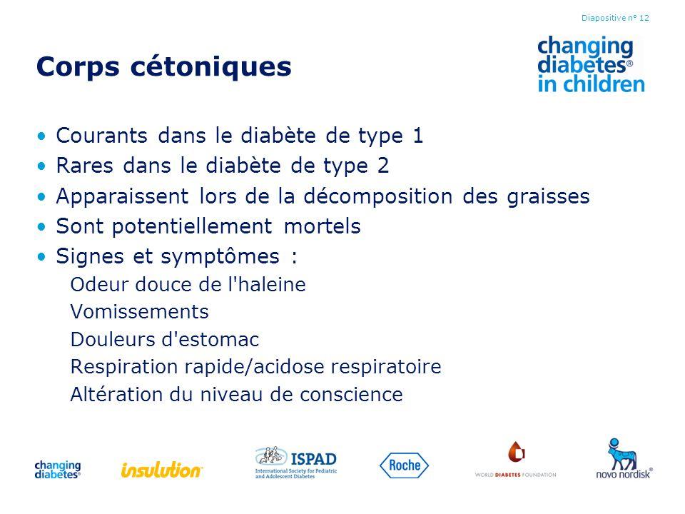 Corps cétoniques Courants dans le diabète de type 1