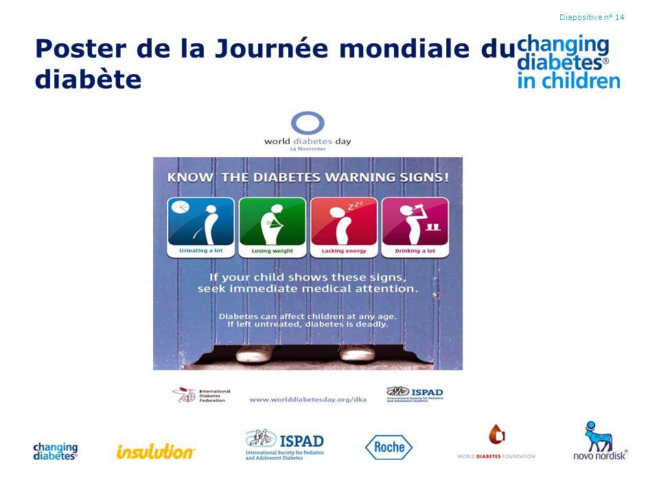 Poster de la Journée mondiale du diabète