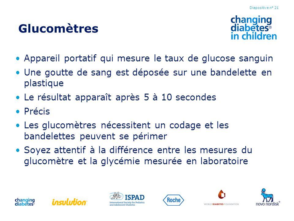 Glucomètres Appareil portatif qui mesure le taux de glucose sanguin