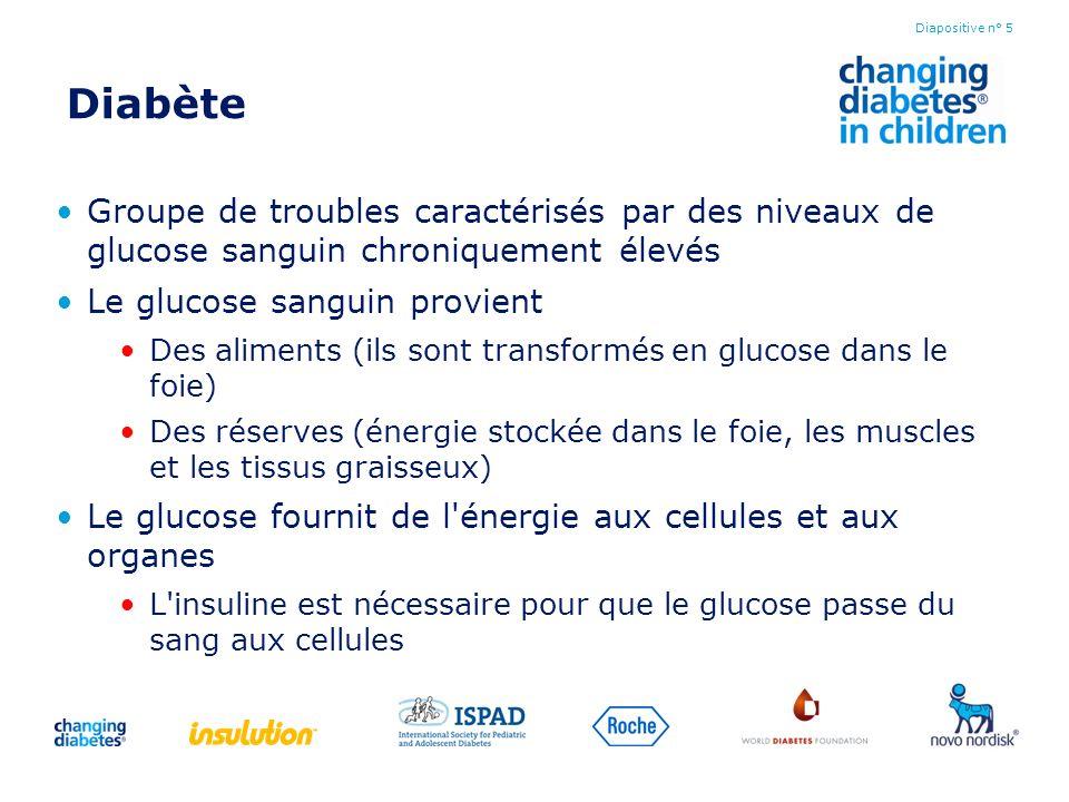 Diabète Groupe de troubles caractérisés par des niveaux de glucose sanguin chroniquement élevés. Le glucose sanguin provient.